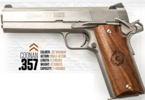 mighty357-coonan